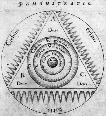Roberto Flud, Utriusque cosmi, Oppenheim 1617, página 20